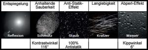 Optische Vergleichstabelle
